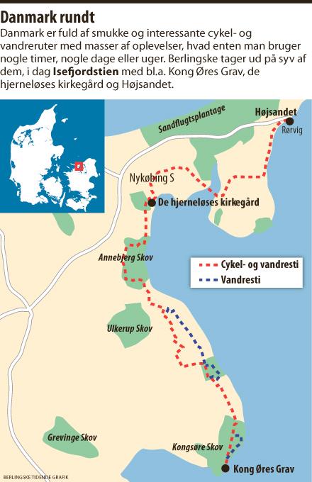 isefjorden rundt